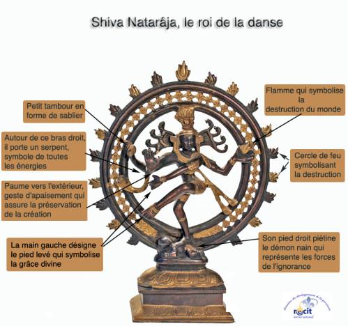 shiva_infos.jpg