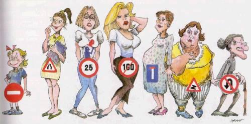 Signalétique féminine