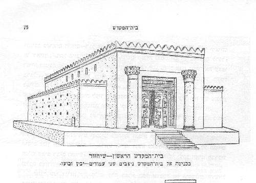 Reconstitution du Temple de Salomon à Jérusalem