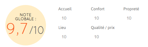 note clevacances.png