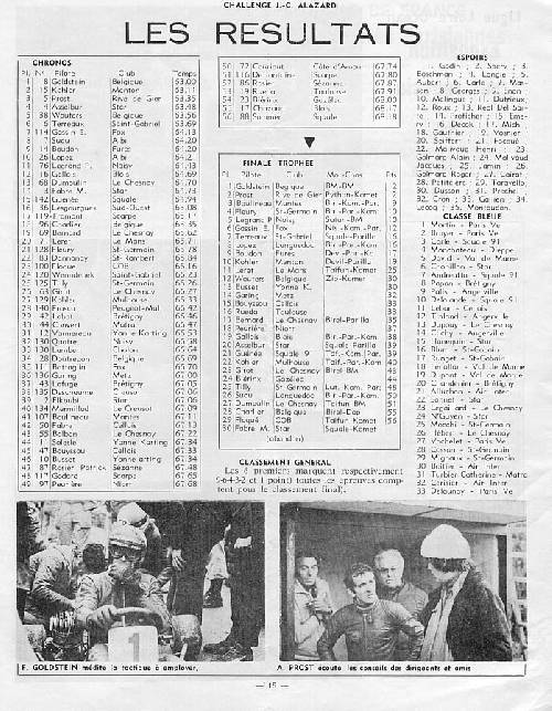 Les résultats du Challenge Alazard 1975