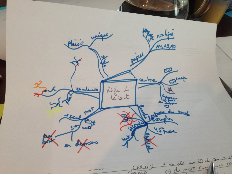 mind mapping regles de la carte.jpg