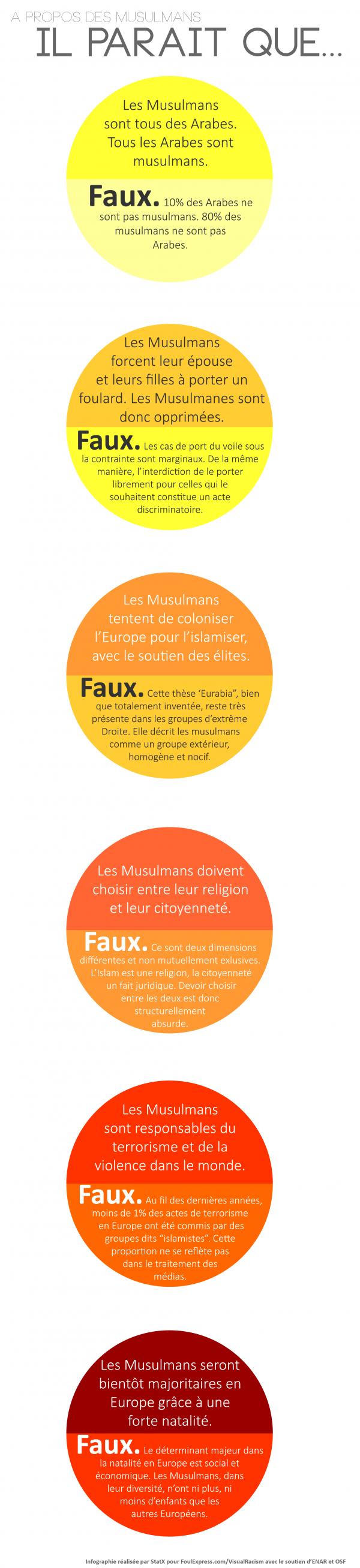 Racisme-Ordinaire-Final-Musulmans-600x2615.png