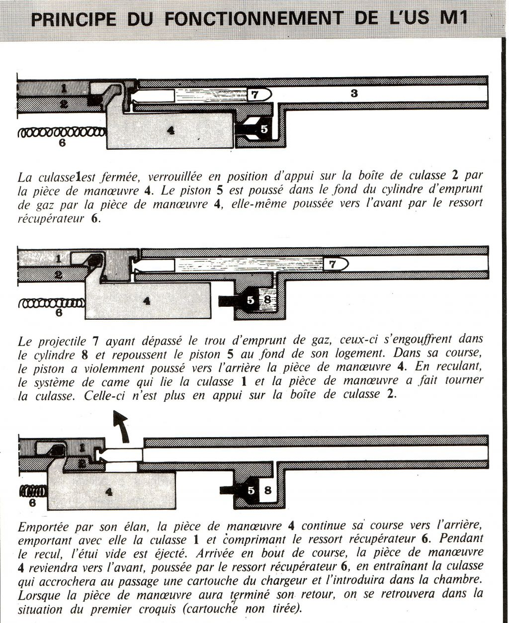 rencontres M1 Garand pièces