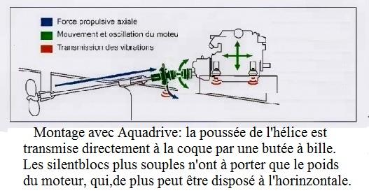 11 montage Aquadrive.jpg