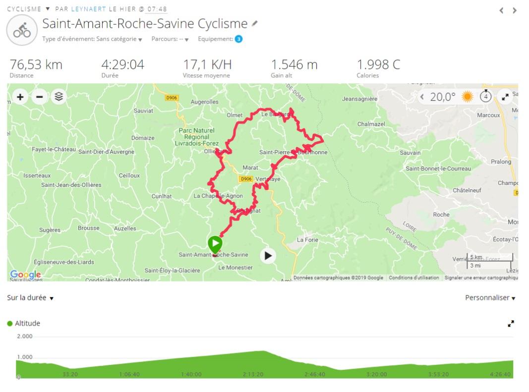 Le 4 juillet, départ à 8h, voilà que l'on pédale comme des pros pour grimper le col du Béal à 1390 m Gilbert teste le vélo électrique d'Alain Bardon, (ça aide bien !) et comme il arrive le premier en haut, c'est inédit alors il nous offre le pot.