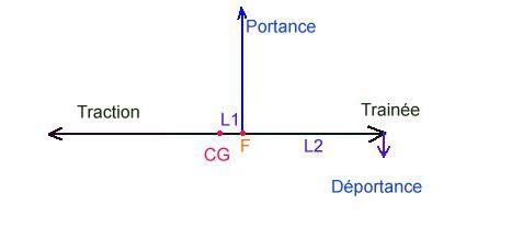 Diagram Pilot1.jpg