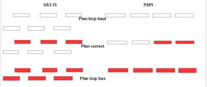 Plan Vasis Papi1.jpg