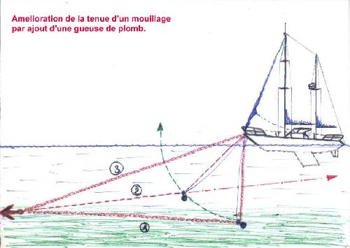Blog8 MouillagAmelior1.jpeg