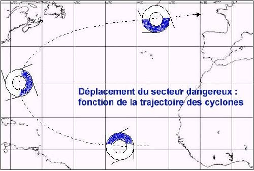 Blog18 Trajectoir Cyclone.jpeg
