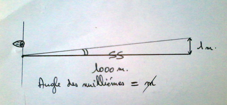 Règle Millièmes1.jpg