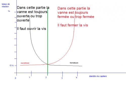 diagrammeVMT.png