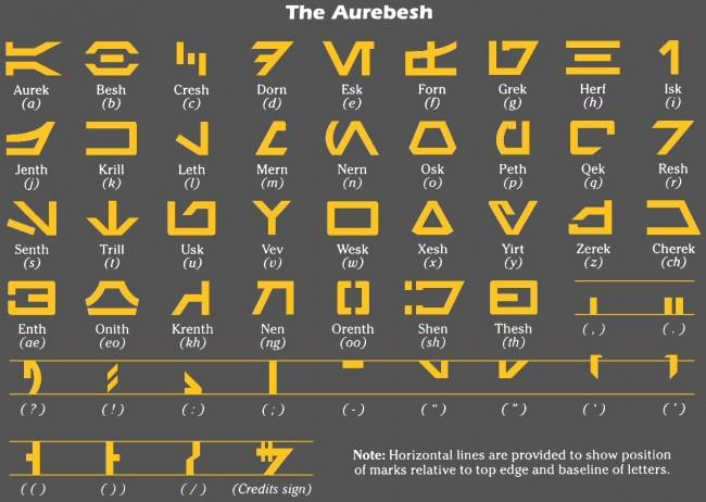 Aurebesh-chart-redux-jpeg-650x462.jpg