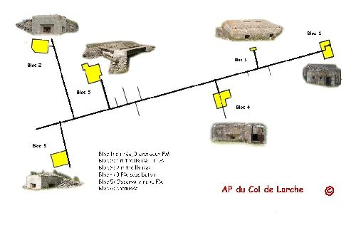 Avant poste du Col de Larche