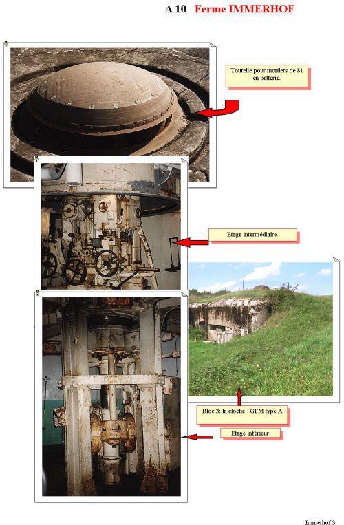 A10 - Ferme Immerhof  description sommaire