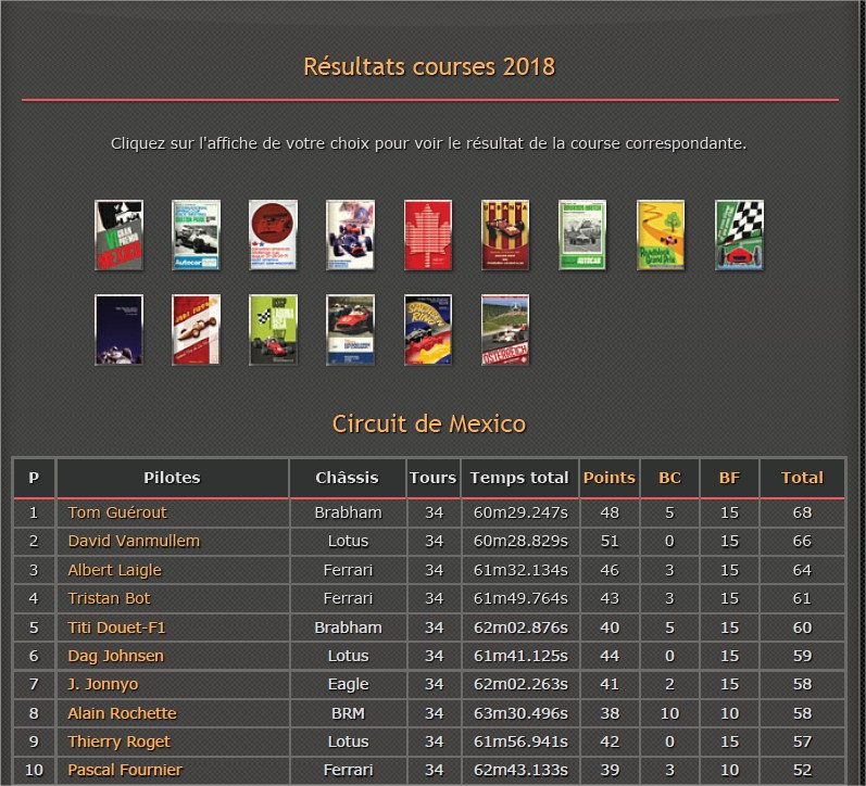 resultats courses f1 legends.jpg