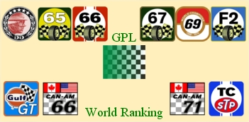 GPL World Ranking.jpg