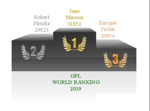 Podium GPL RANKING 2019 - breve50402-1.png