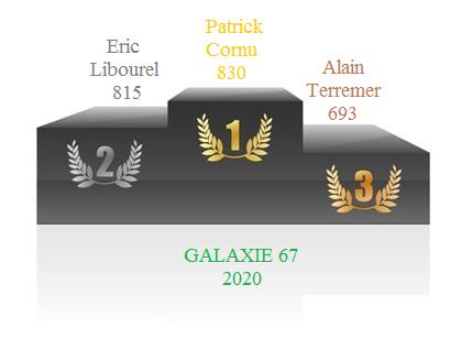 Podium - 2020.png