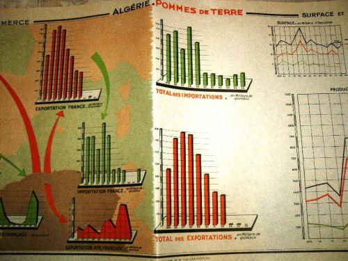 POMMES DE TERRE (STATISTIQUES)-1947