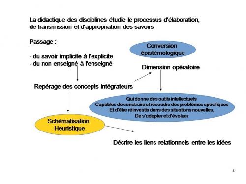 didactique des disciplines2.jpg