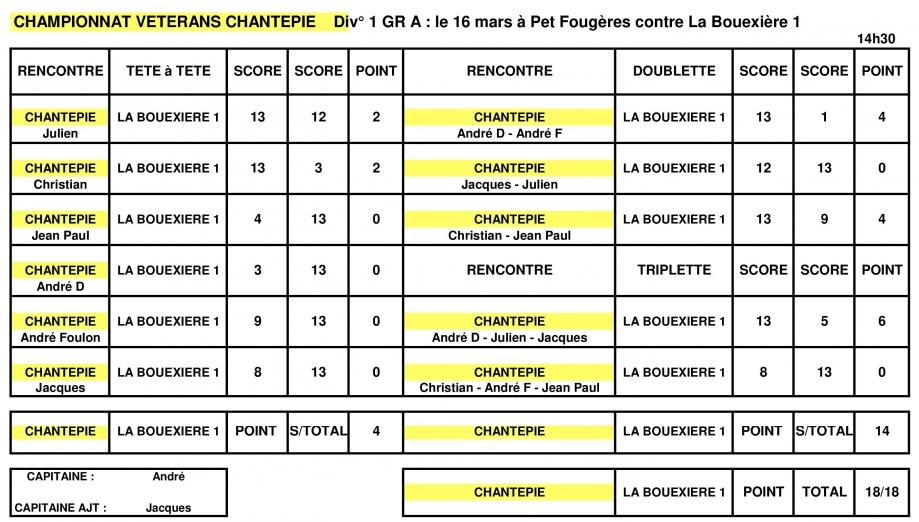 CHAMPIONNAT VETERANS CHANTEPIE 1 GR A  le 16 mars à Pet Fougères contre LA BOUEXIERE 1.jpg