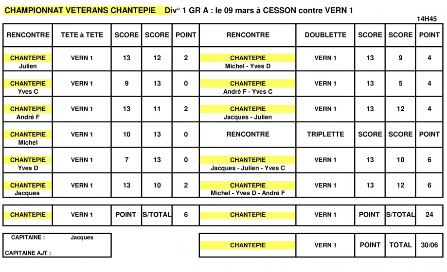 CHAMPIONNAT VETERANS CHANTEPIE 1 GR A  le 09 mars à CESSON contre VERN 1.jpg
