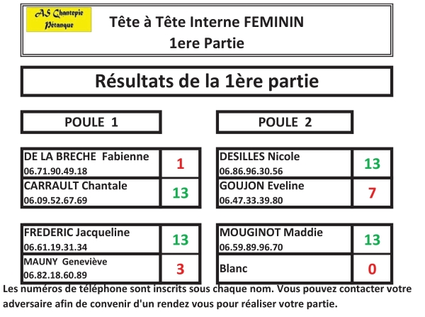 TABLEAU FEMININ 1ères PARTIEs .jpg