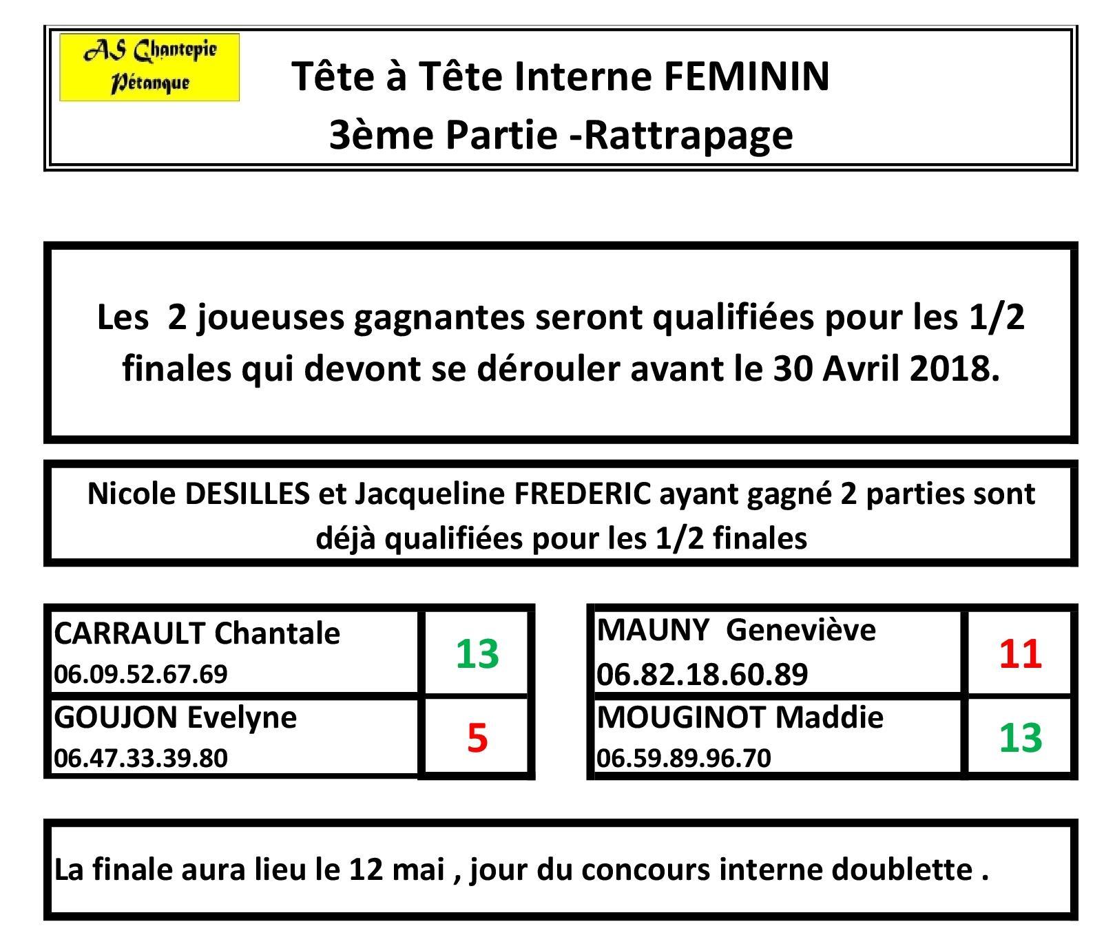 TABLEAU FEMININ 3ème PARTIE - RATTRAPAGE .jpg