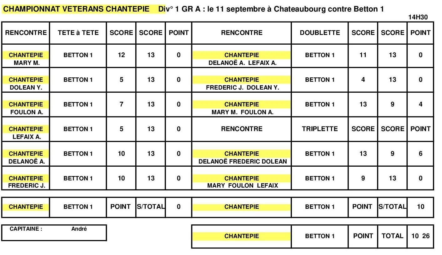 RESULTATS CHAMPIONNAT VETERANS 11 09 2018 Chantepie J6-4.jpg