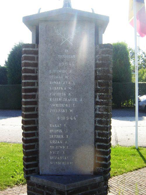 Nom des victimes polonaises