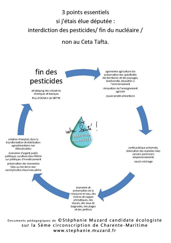 3 points essentiels_Page_1.jpg
