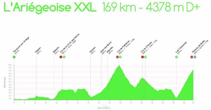 2016-06-25 - profil Ariègeoise xxl (800x417).jpg