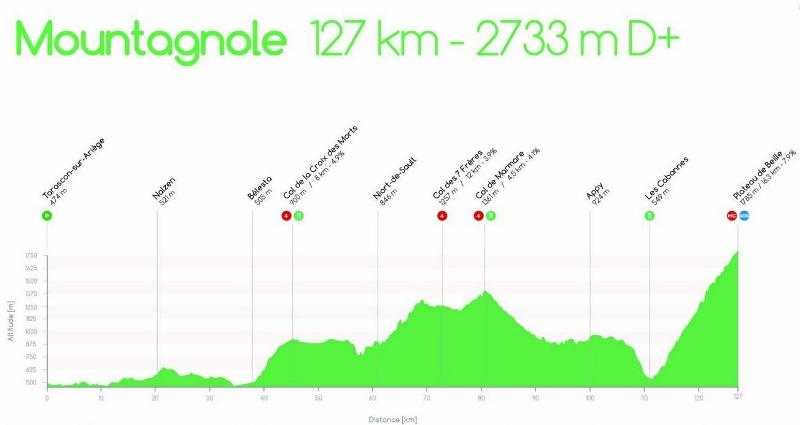 2016-06-25 - profil Mountagnole (800x425).jpg