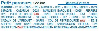 Circuit Barousse Bales 2016 1.JPG
