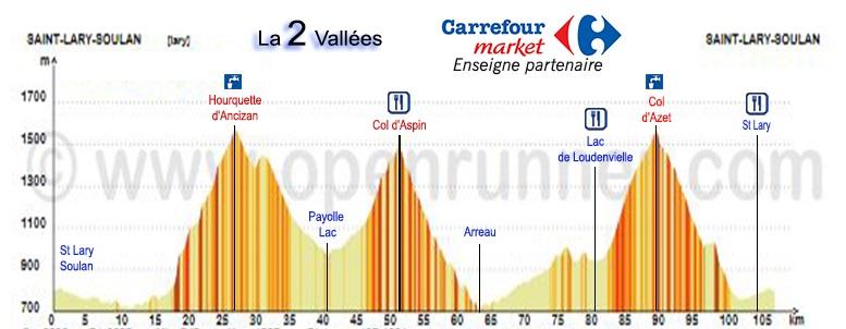 Profil les 2 vallées.jpg