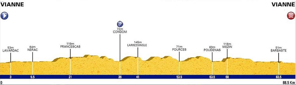 La Ciflourette-profil.jpg