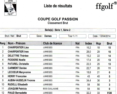 Golf Passion Dames Brut271.jpg