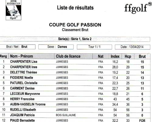 Golf Passion Dames Brut271.jpg