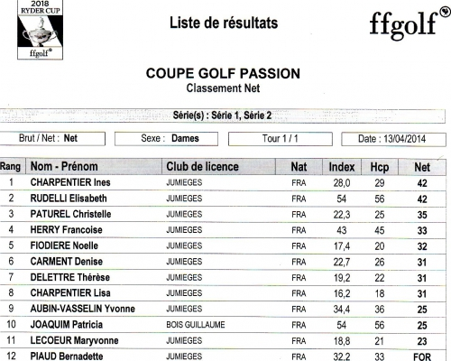 Golf Passion Dames Net272.jpg