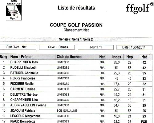 Golf Passion Dames Net272.jpg