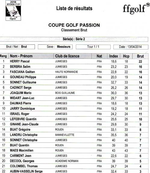 Golf Passion S2 brut269.jpg