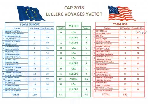 Leclerc Ryder Cup006.jpg