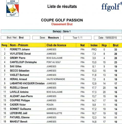 Golf Passion Hommes Brut S1 2015    331.jpg