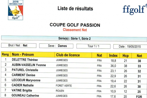 Golf Passion Dames Net 2015    330.jpg