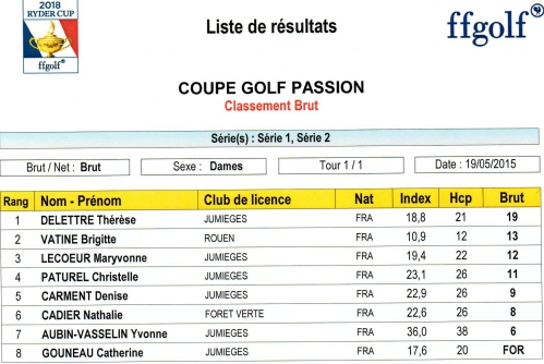 Golf Passion Dames Brut 2015    329.jpg