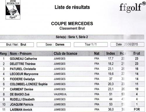 Mercedes Brut S12 Dames     342.jpg