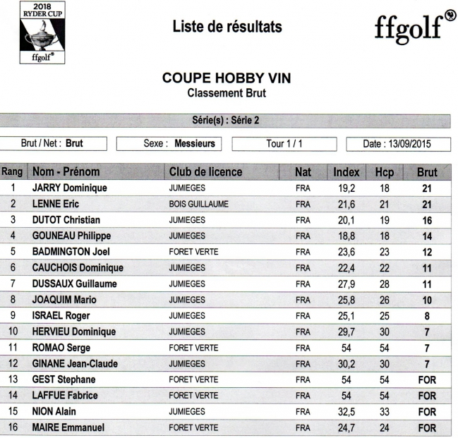 Hobby Vin Serie 2 Hommes Brut  364.jpg
