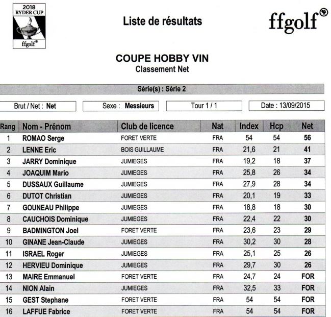 Hobby Vin Serie 2 Hommes Net  365.jpg