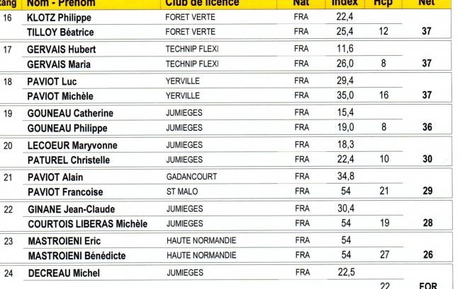 Leclerc net 2 2015  374.jpg